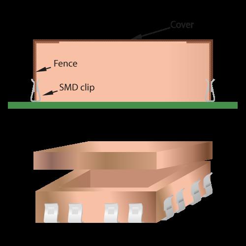 Clip-on PCB Abschirmdosen mit Deckel