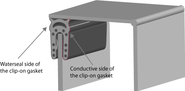Figure 49.1 : Example of a clip-on gasket construction