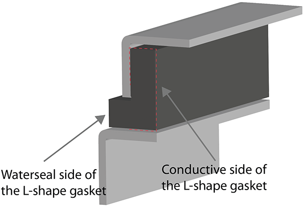 Figure 54.1 : Example image of a L-shape gasket