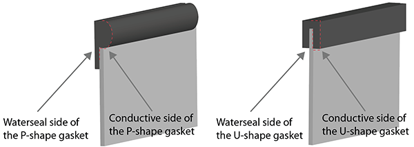 Figure 53.1 : Example of a p-shape gasket and a u-shape gasket
